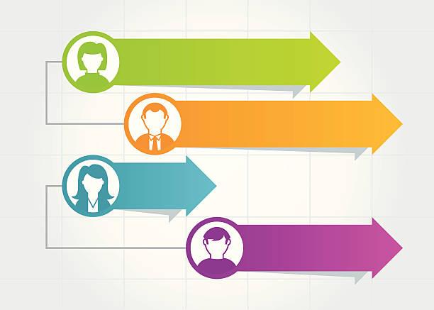 Gantt Chart A project management Gantt chart timeline showing people assigned to tasks. gantt chart stock illustrations