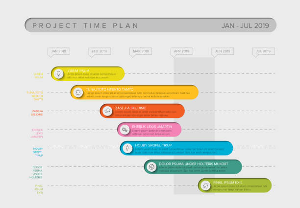 Gantt project production timeline graph Vector project timeline graph - gantt progress chart with highlighet project tasks with icons in time intervals gantt chart stock illustrations