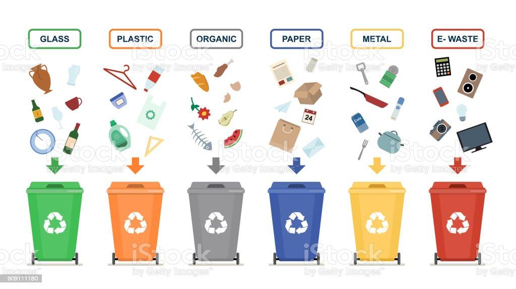 Botes de basura aislados sobre fondo blanco. Clasificación de basura. - ilustración de arte vectorial