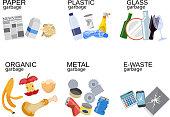 Garbage sorting food waste, glass, metal