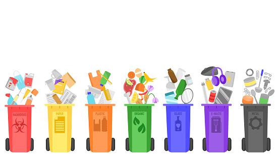 garbage,rubbish,trash,junk,waste management,segregation and disposal concept illustration vector. colorful flat design. Hazardous, paper, plastic,glass, E-waste, metal, organic.