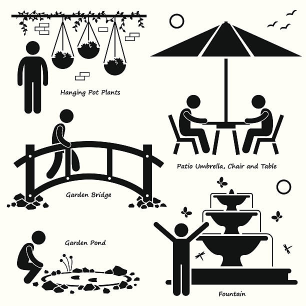 Garden Outdoor Structures Fixture Decorations Cliparts A set of human pictogram using different type of home objects. They are man using hanging flower pot, garden bridge, patio umbrella, chair, and table, garden pond, and fountain. patio stock illustrations