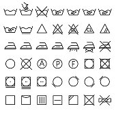 Garment care symbols set. Editable stroke