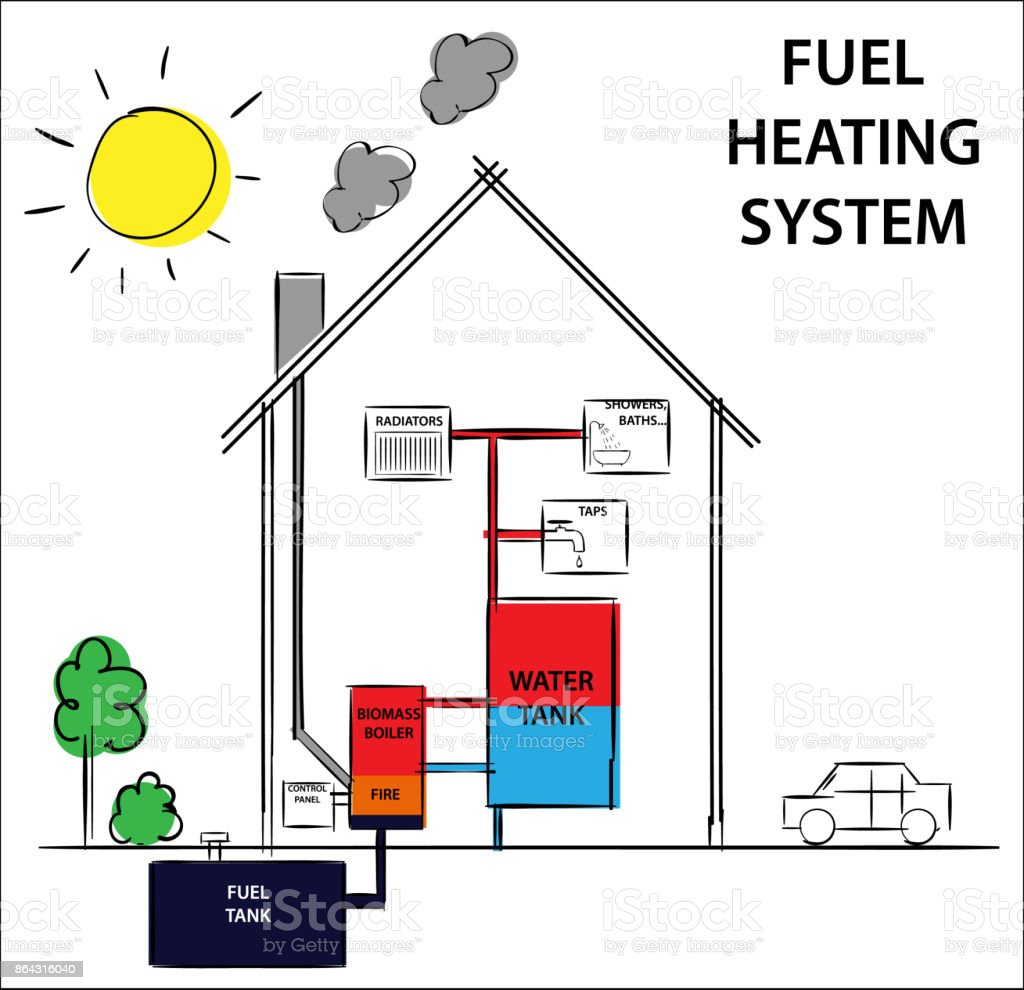 Schematics For Home Heating Gas Boilers - Explained Wiring Diagrams