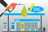 Gas station and supermarket,Fuel pump in hand man. Holding fuel nozzle. Gasoline pump with drop. flat vector illustration