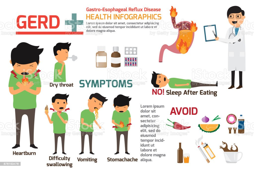 gastro esophageal reflux disease (gerd) essay Gastroesophageal reflux disease (gerd) is a digestive condition in which the stomach's contents often come back up into the food pipe dietary changes can help to ease symptoms for example, high.