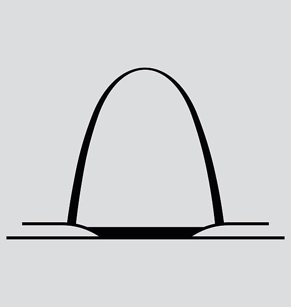 łuk wjazdowy stałe ilustracja wektorowa - st louis stock illustrations