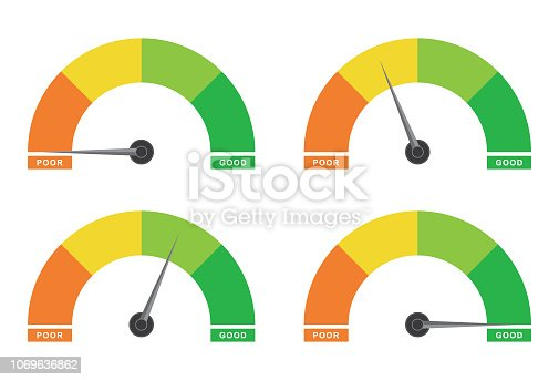 istock Gauges level 1069636862