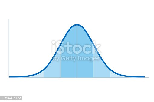 istock Gaussian distribution, standard normal distribution, bell curve 1300314773