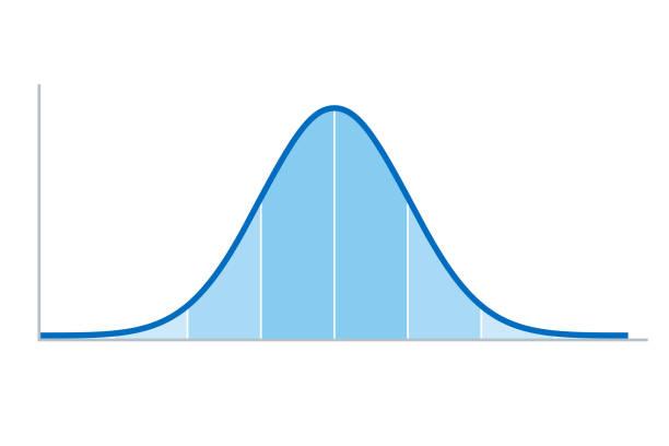 Gaussian distribution, standard normal distribution, bell curve vector art illustration