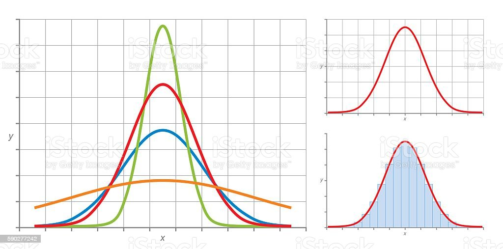 Gaussian normal distribution vector art illustration