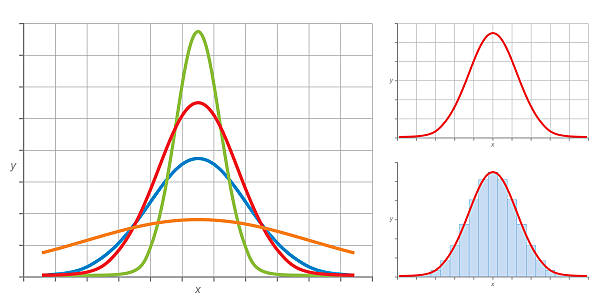 gaussian normal distribution - gelegenheit grafiken stock-grafiken, -clipart, -cartoons und -symbole