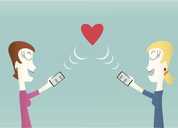 Arten von dating-site online mit chat