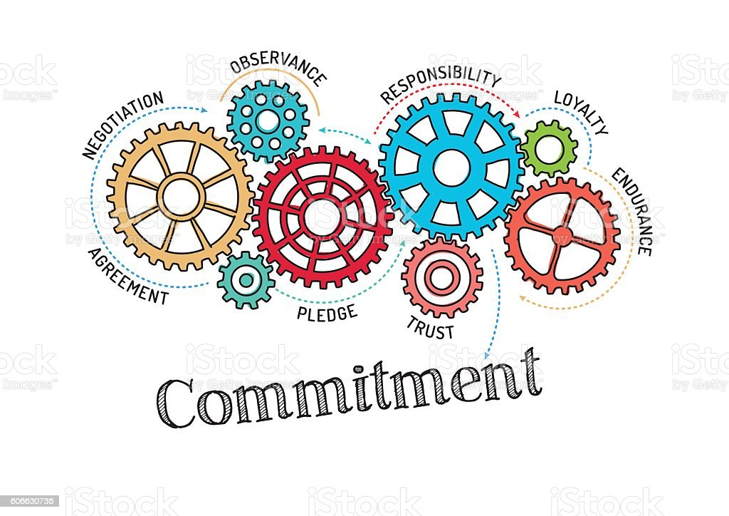 Gears and Commitment Mechanism vector art illustration