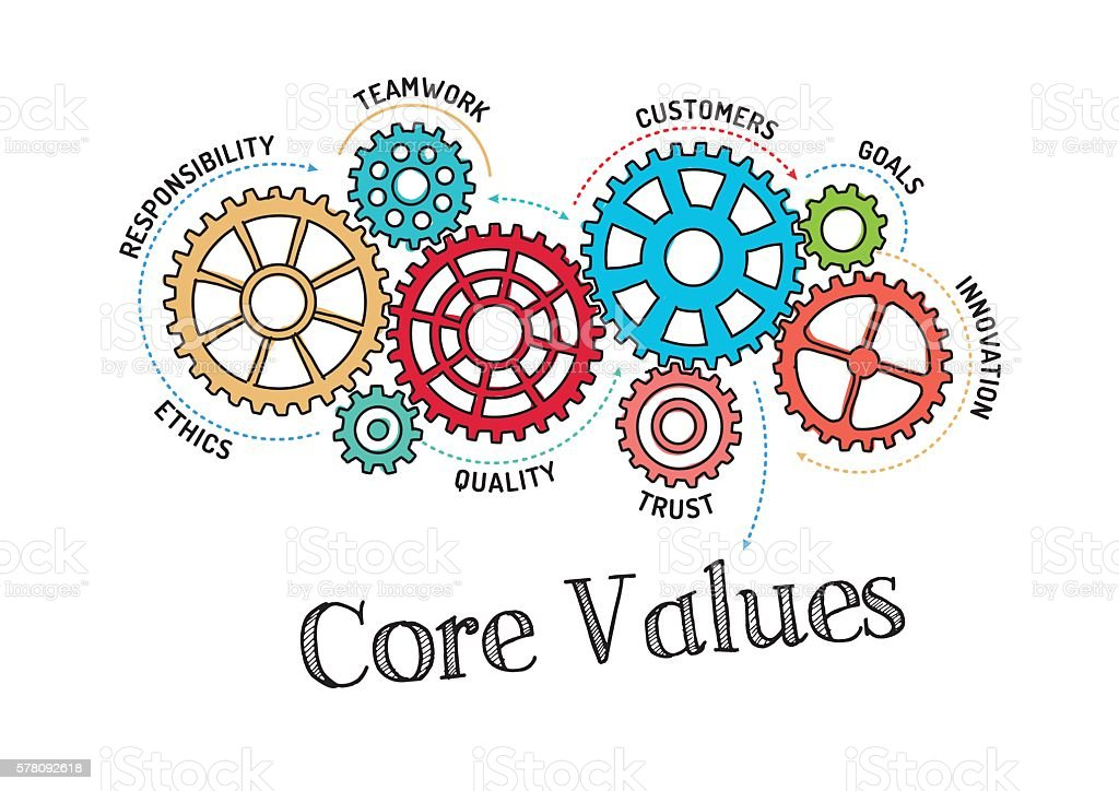 Gears and Core Values Mechanism vector art illustration