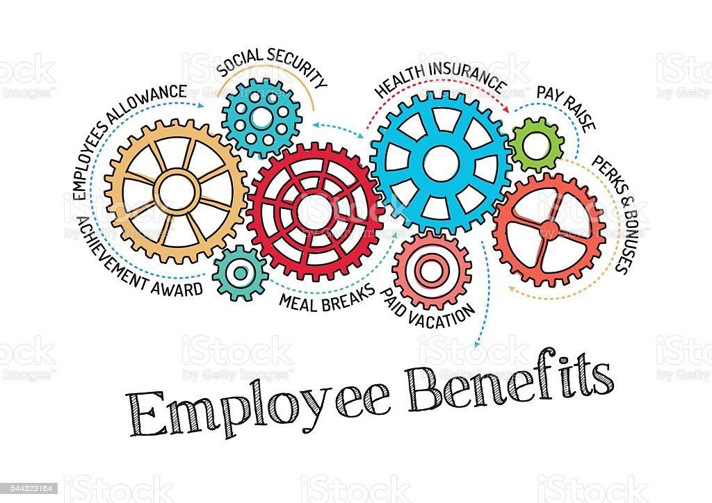 Employee Benefits Clip...