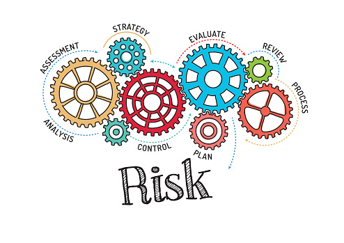 Gears and Risk Mechanism