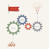 Gears - conceptual idea