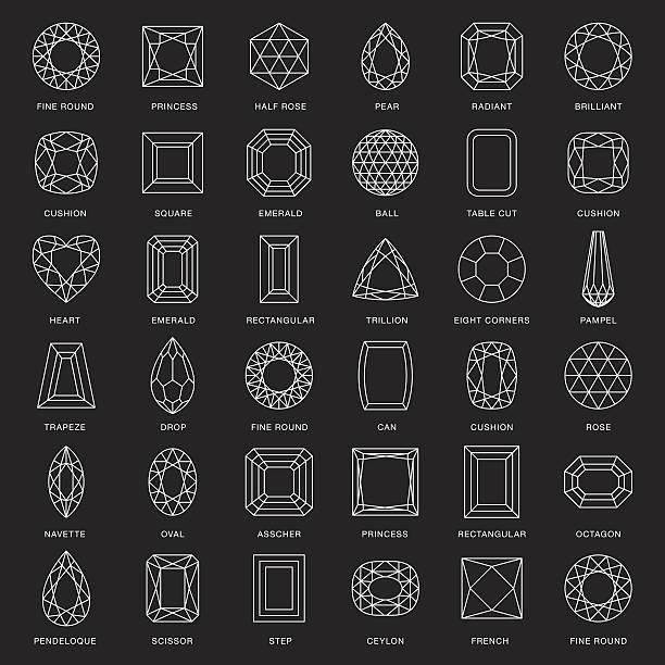 illustrations, cliparts, dessins animés et icônes de gemstone cuts thin line icons (including captions) - bijou