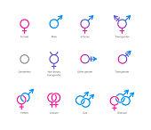 Gender symbol icon set