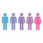 Gender transition concept