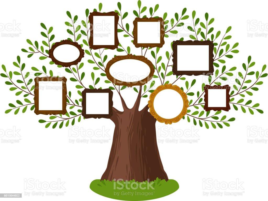 şecere Aile Ağacı Resim çerçeveleri Ile Soy Ağacı Soyağacı Soy