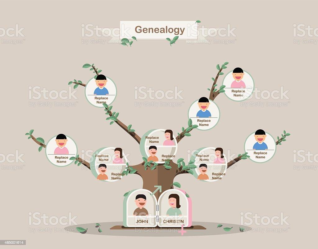 Ilustración de Árbol Genealógico Árbol Genealógico En Flatdesign ...