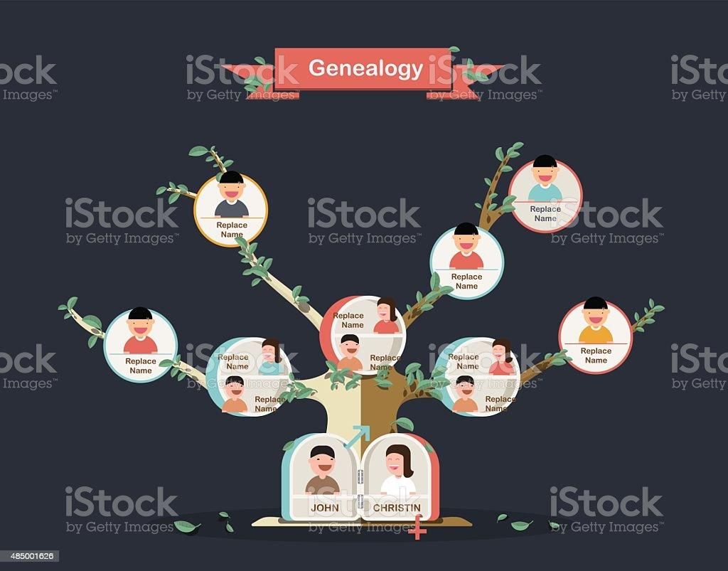 Genealogical Tree Family Tree In Flatdesign Pedigree Template Stock
