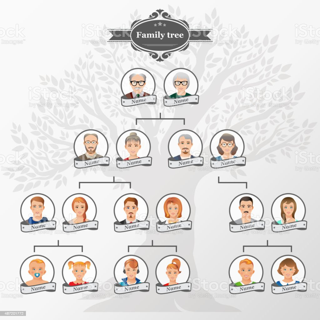 Genealogical tree of your family. ベクターアートイラスト