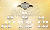 Genealogical tree of your family.
