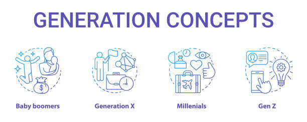 Generation concept icons set. Age groups idea thin line illustrations. Gen Z and millennials. Generation X. Peer groups. Baby boomers. Vector isolated outline drawings. Editable stroke Generation concept icons set. Age groups idea thin line illustrations. Gen Z and millennials. Generation X. Peer groups. Baby boomers. Vector isolated outline drawings. Editable stroke millennial generation stock illustrations