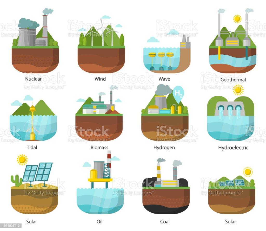 Generation energy types power plant icons vector renewable alternative solar wave illustration vector art illustration