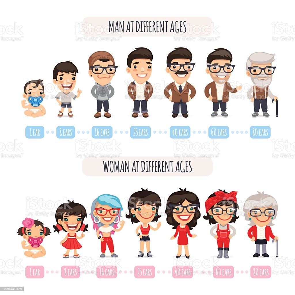 Generations Characters Set vector art illustration