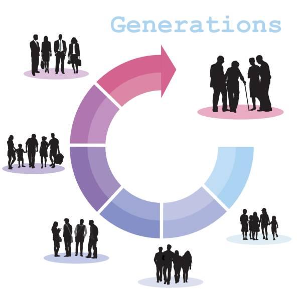 ilustraciones, imágenes clip art, dibujos animados e iconos de stock de infografía de las generaciones - geriatría