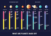 Geological structure of planets vector inforgaphic