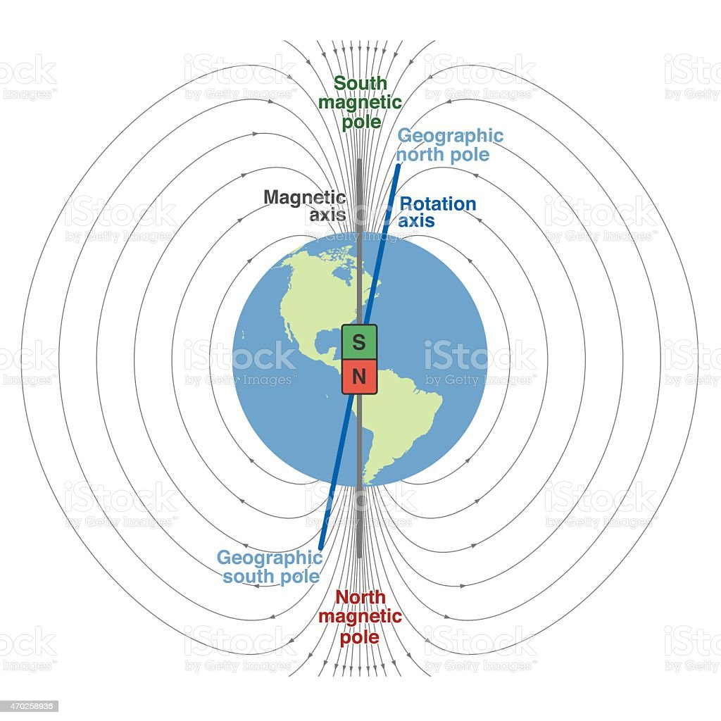 Geomagnetic Field Planet Earth vector art illustration