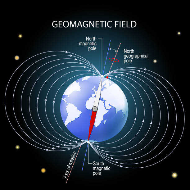 geomagnetic or magnetic field of the Earth. vector art illustration