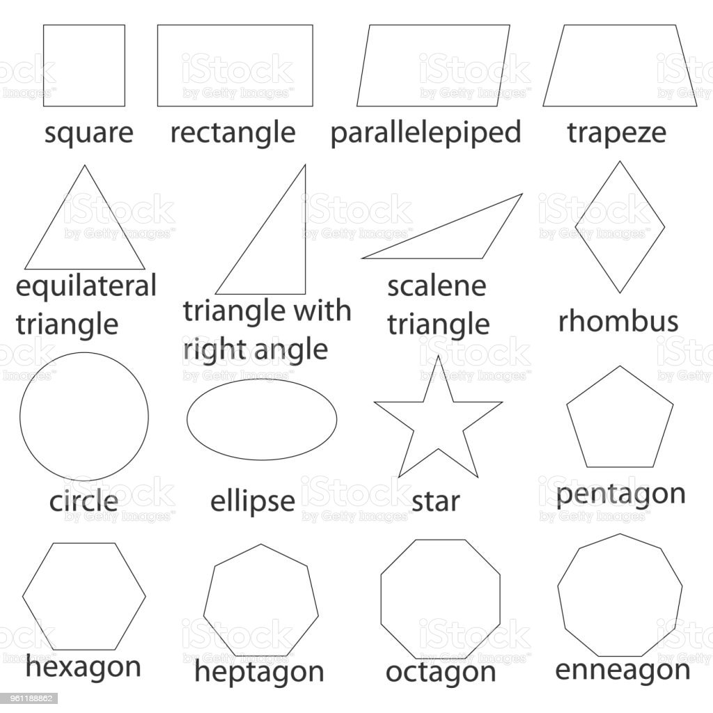 Figures g om triques un ensemble de formes g om triques for Las formas geometricas