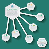 Infographic set with 3D cut paper look hexagons on a green background. Several layers include text, icons, hexagonal shapes and a shadow layer.