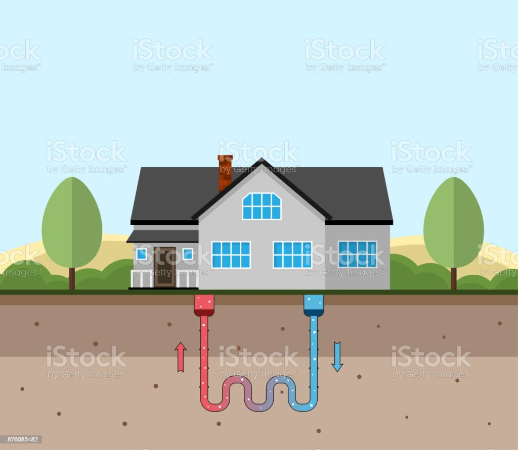 Geothermal energy concept. Eco friendly house with geothermal heating and energy generation.