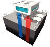 Diagram of a modern house/villa  receiving energy from the ground = geothermal energy