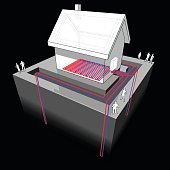heat pump diagram – geothermal heat pump combined with underfloor heating = low temperature heating system