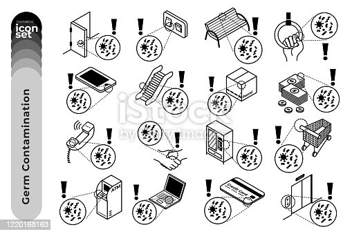 The outline icon illustration set of germ contamination on various kind of things such as on telephone, door handle, computer keyboard, public transportation and so on.