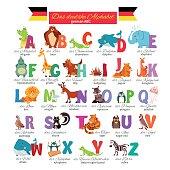 German abc for preschool education