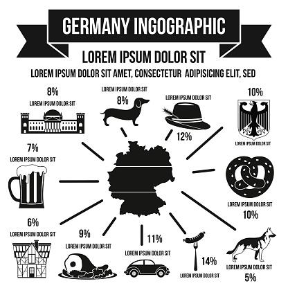 German infographic