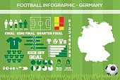 Germany Football Infographic