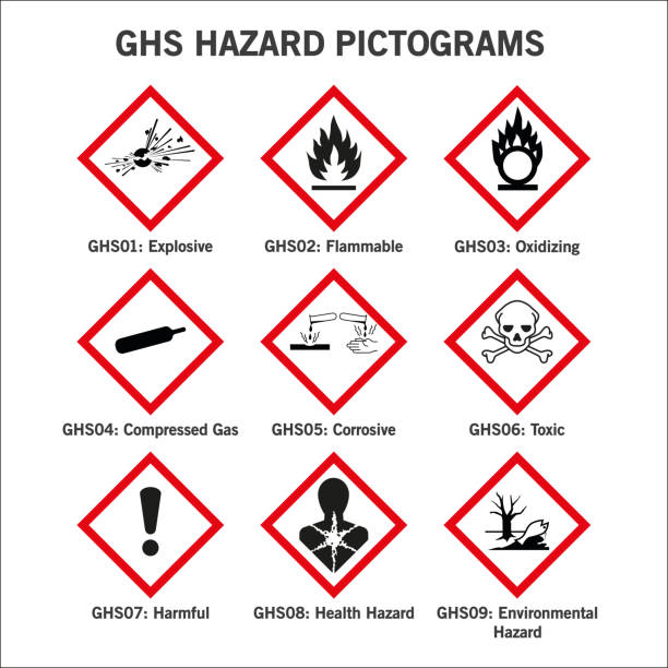ghs hazard pictograms set of globally harmonized system hazard pictograms on white background hazardous chemicals stock illustrations
