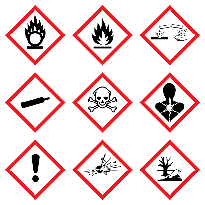 ghs warning icon vector set clipart