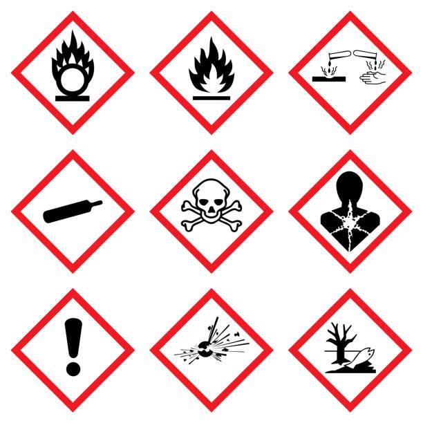 ilustraciones, imágenes clip art, dibujos animados e iconos de stock de conjunto de vector de iconos de advertencia de ghs - química