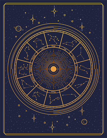 Gilded retro style zodiac sign constellation poster
